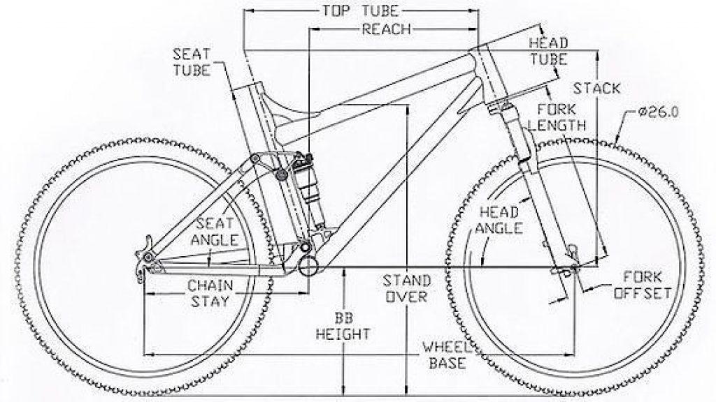 What Size Mountain Bike Do I Need?