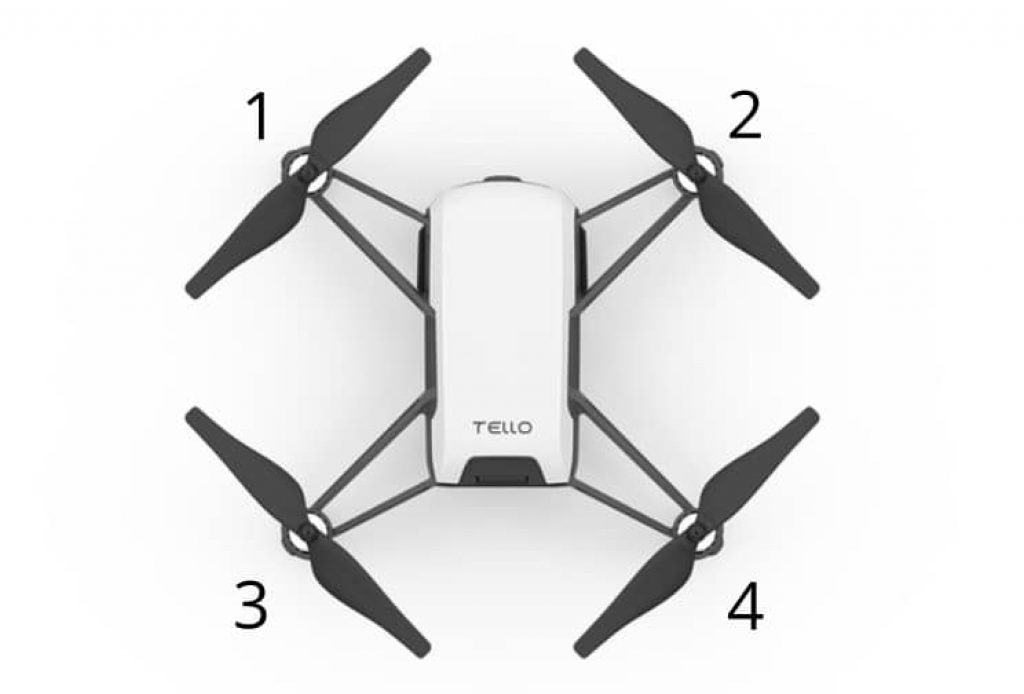 How A Drone Works