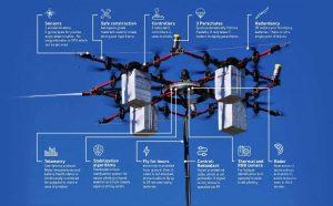 Aerones Drone Specs